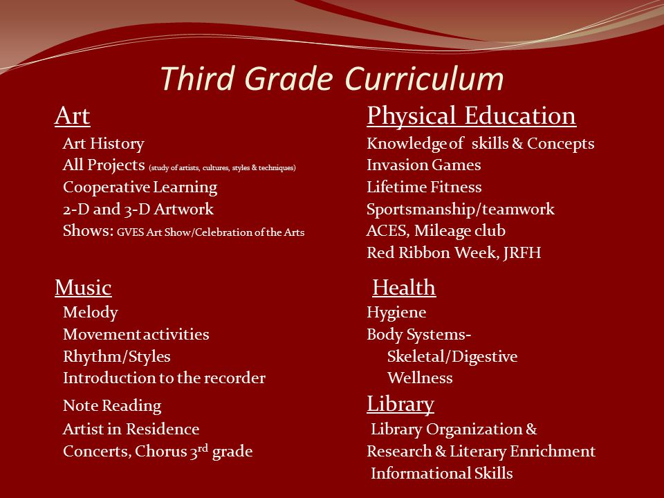 Third Grade Curriculum