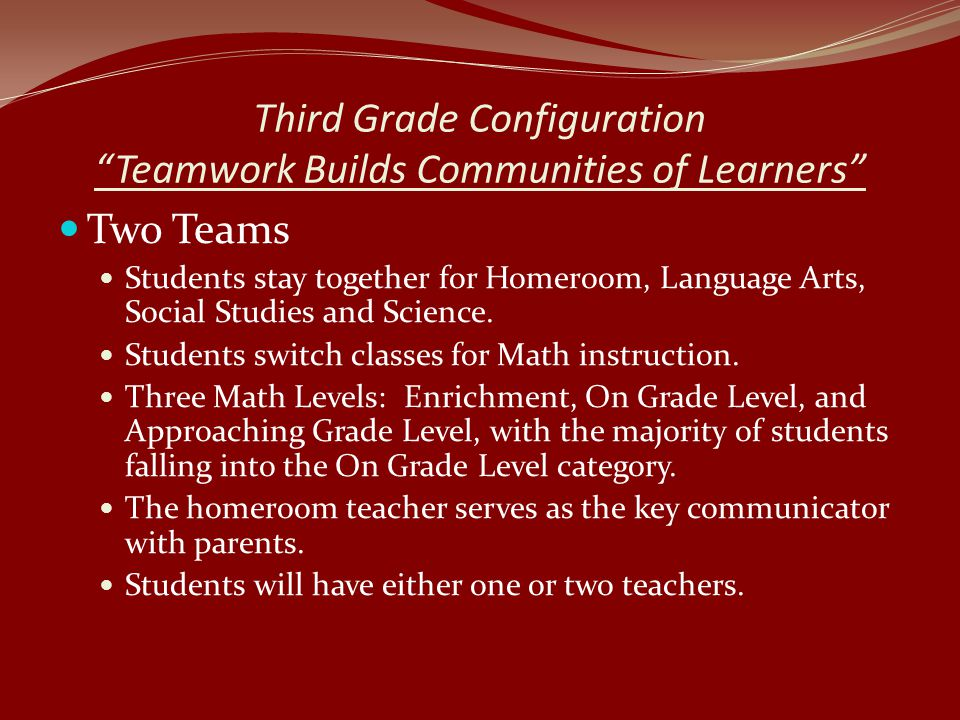 Third Grade Configuration Teamwork Builds Communities of Learners
