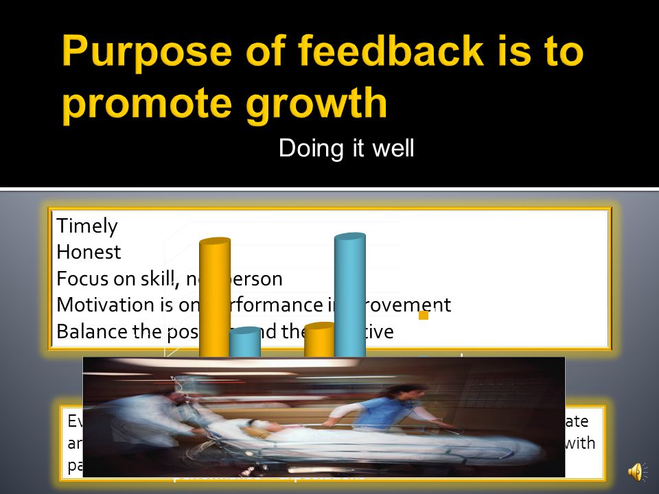 Purpose of feedback is to promote growth