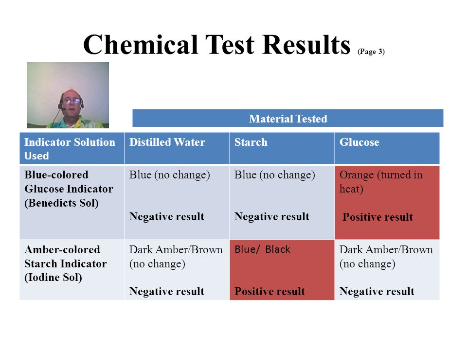Chemical Test Results (Page 3)