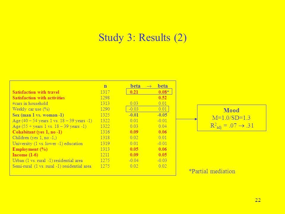 Study 3: Results (2) Mood M=1.0/SD=1.3 R2adj = .07  .31