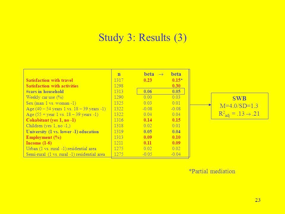 Study 3: Results (3) SWB M=4.0/SD=1.3 R2adj = .13  .21