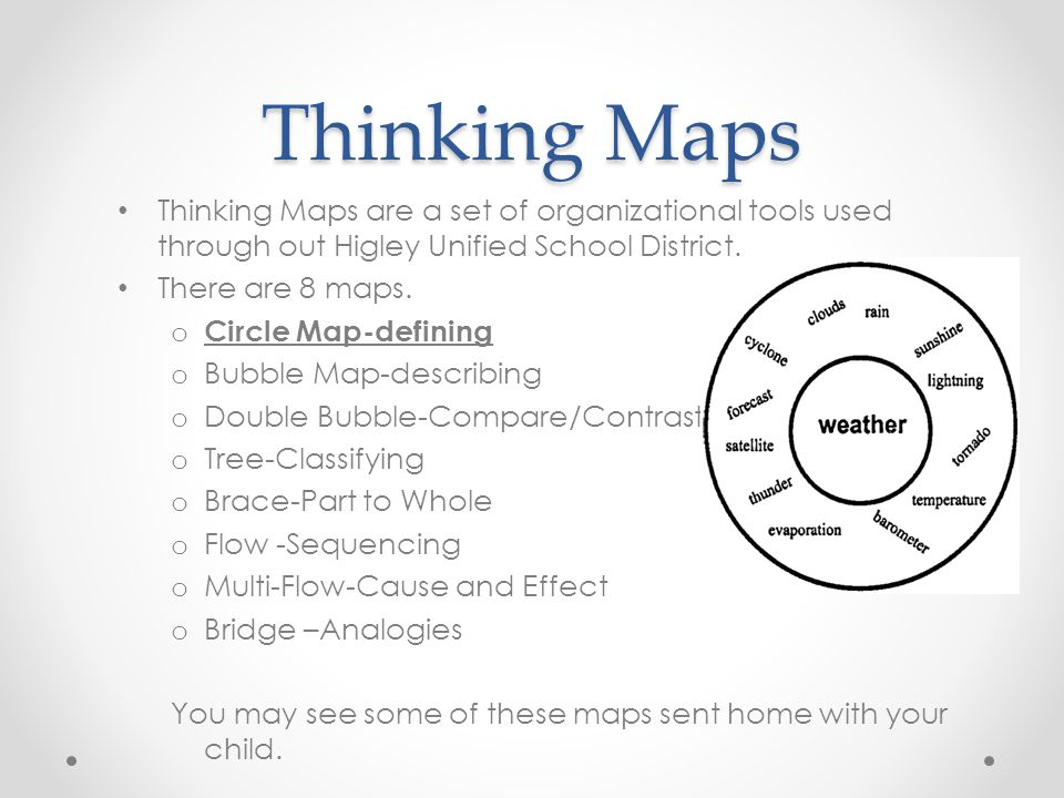 Thinking Maps Thinking Maps are a set of organizational tools used through out Higley Unified School District.