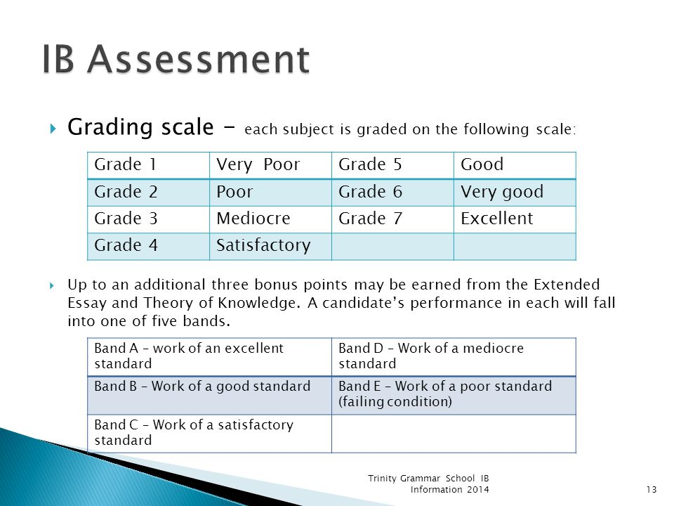 international baccalaureate diploma program ppt video online  ib assessment grading scale each subject is graded on the following scale