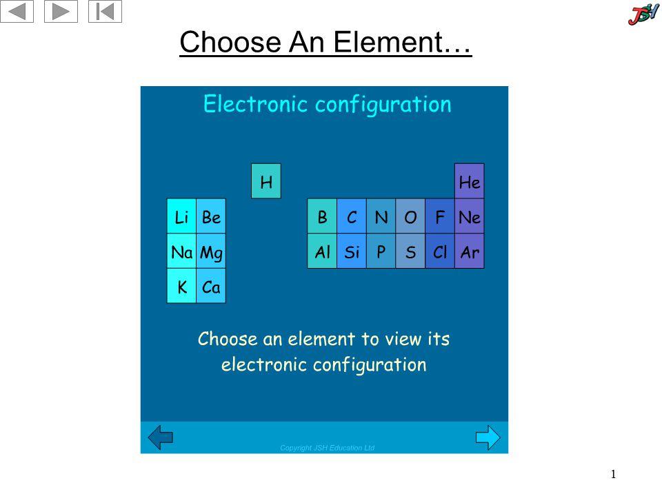 Choose An Element…