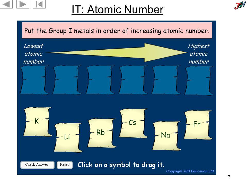 IT: Atomic Number