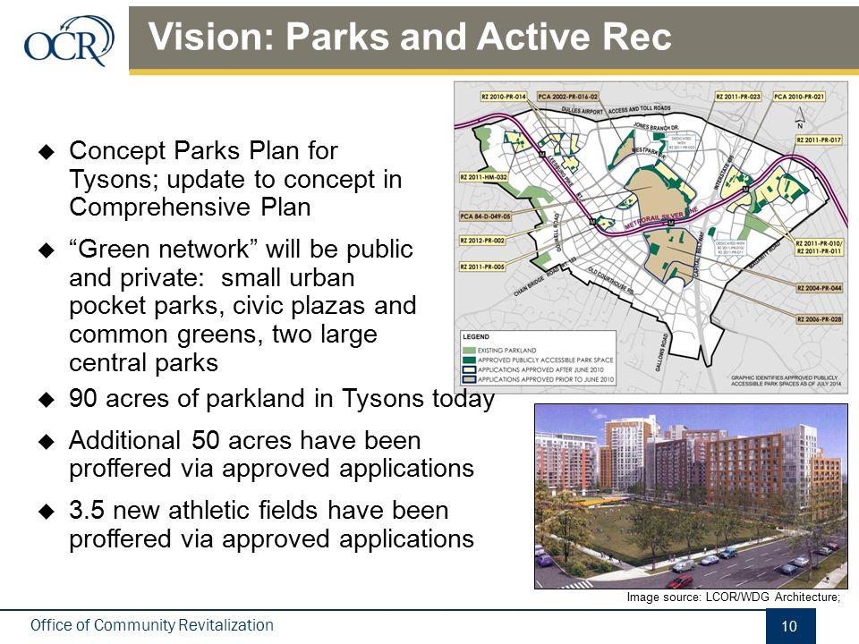 Vision: Public Facilities