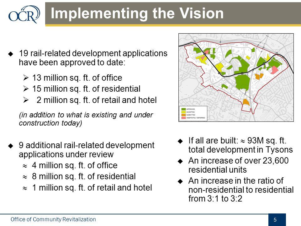 Vision: People-Focused Urban Setting