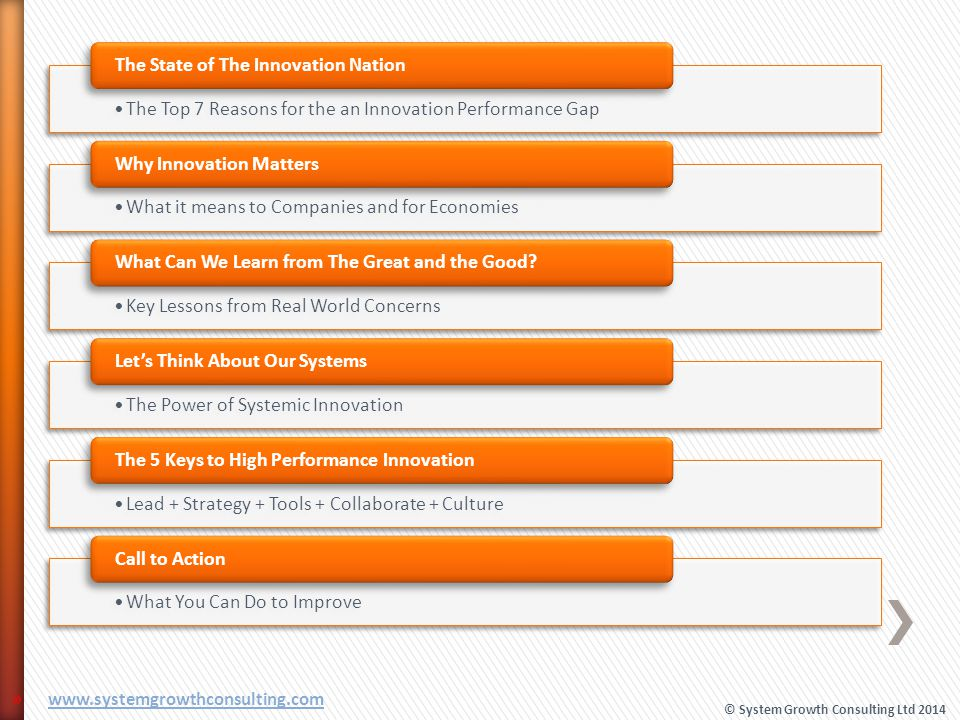 The Top 7 Reasons for the an Innovation Performance Gap