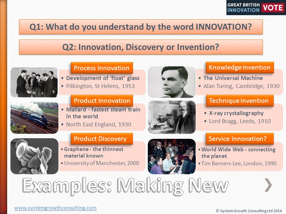Q1: What do you understand by the word INNOVATION