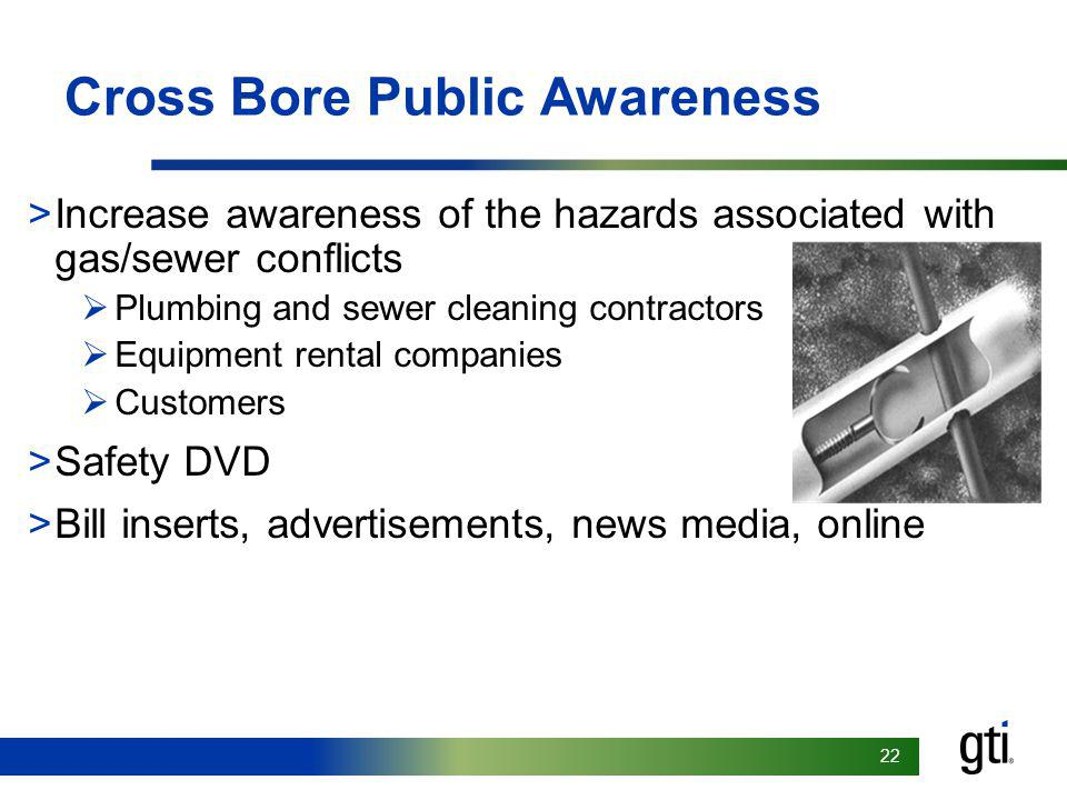 Cross Bore Public Awareness