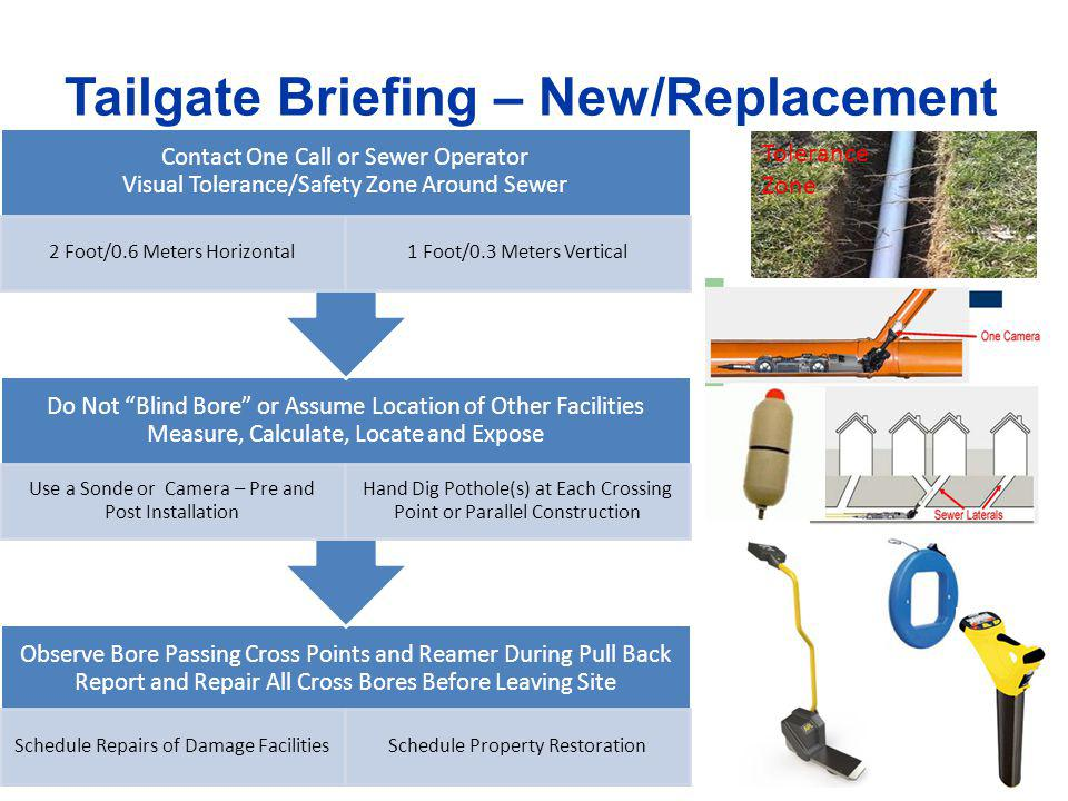 Tailgate Briefing – New/Replacement
