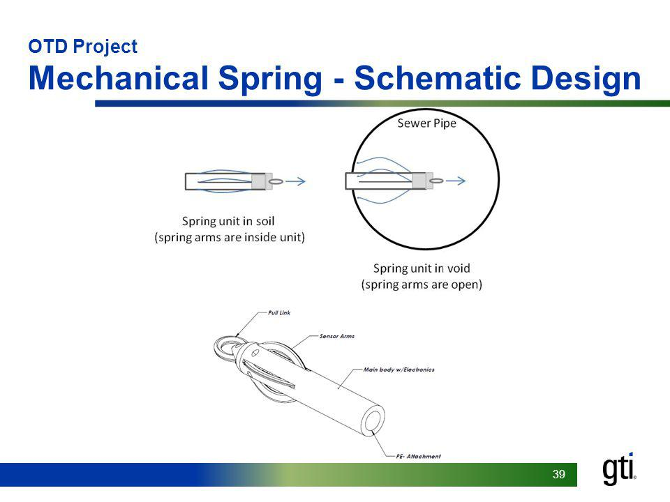 OTD Project Mechanical Spring - Schematic Design