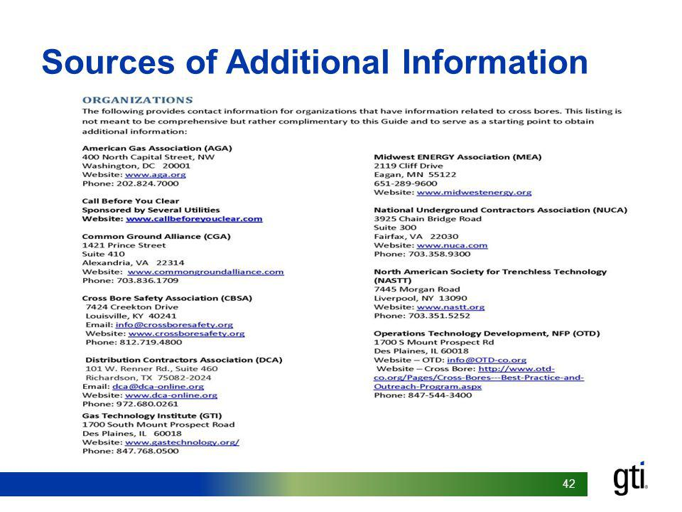 Sources of Additional Information