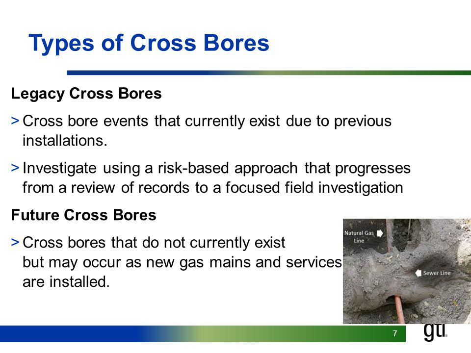 Types of Cross Bores Legacy Cross Bores