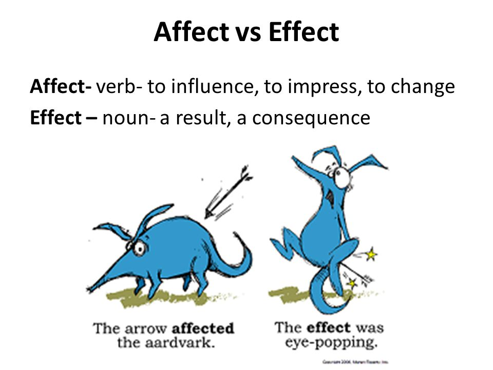 Affect vs Effect Affect- verb- to influence, to impress, to change Effect – noun- a result, a consequence