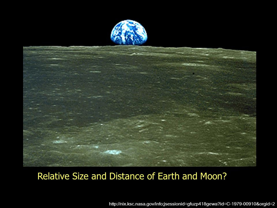 Relative Size and Distance of Earth and Moon