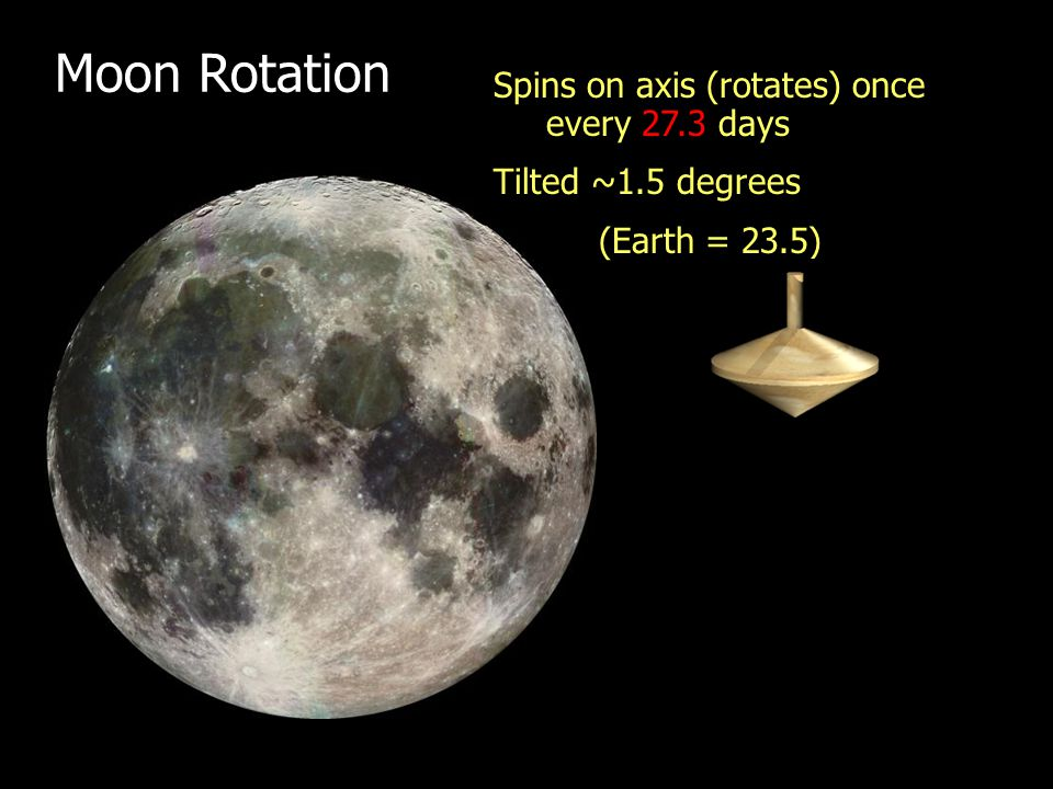 Moon Rotation Spins on axis (rotates) once every 27.3 days