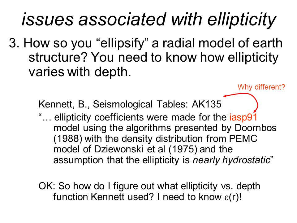 issues associated with ellipticity