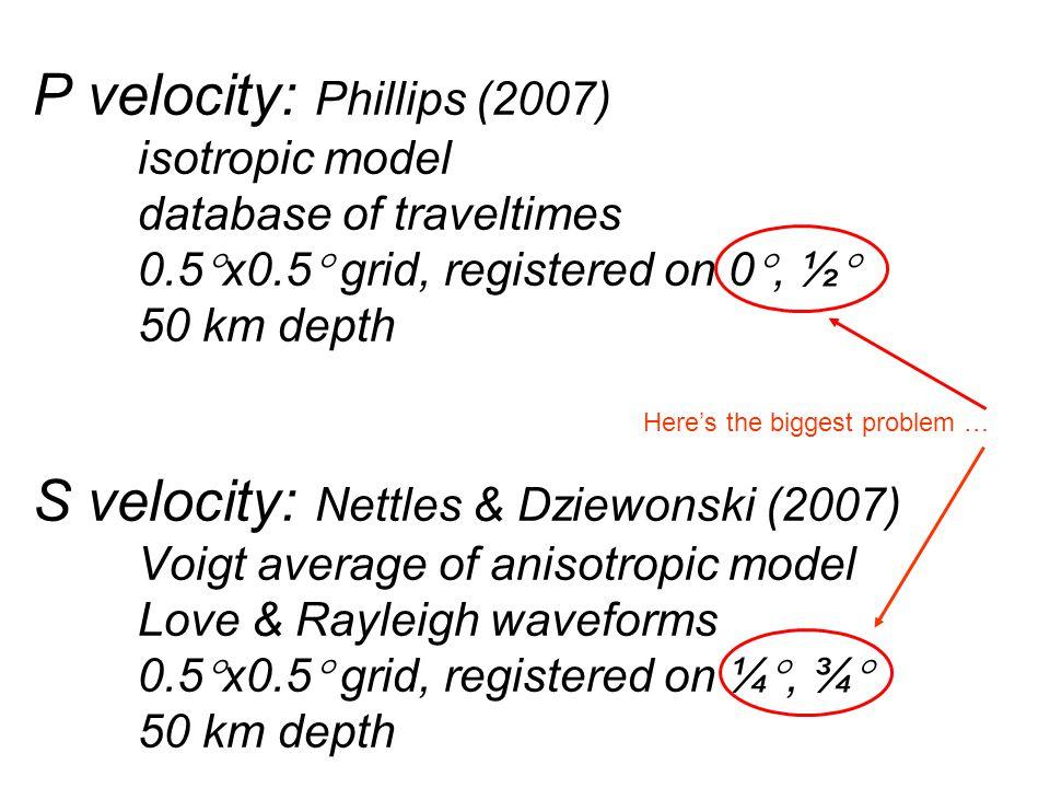 P velocity: Phillips (2007). isotropic model. database of traveltimes