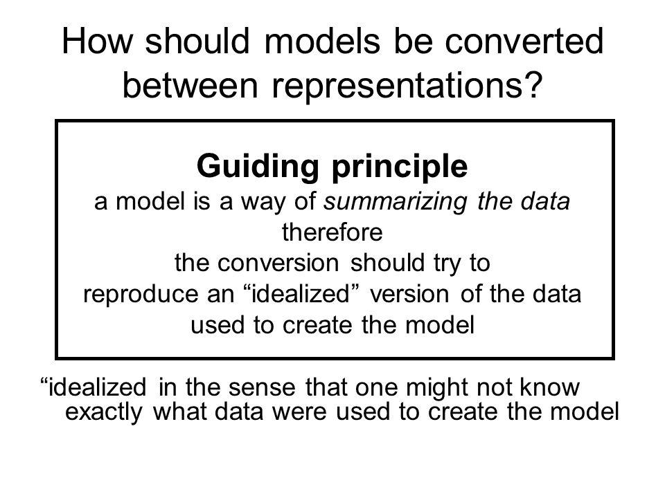 How should models be converted between representations