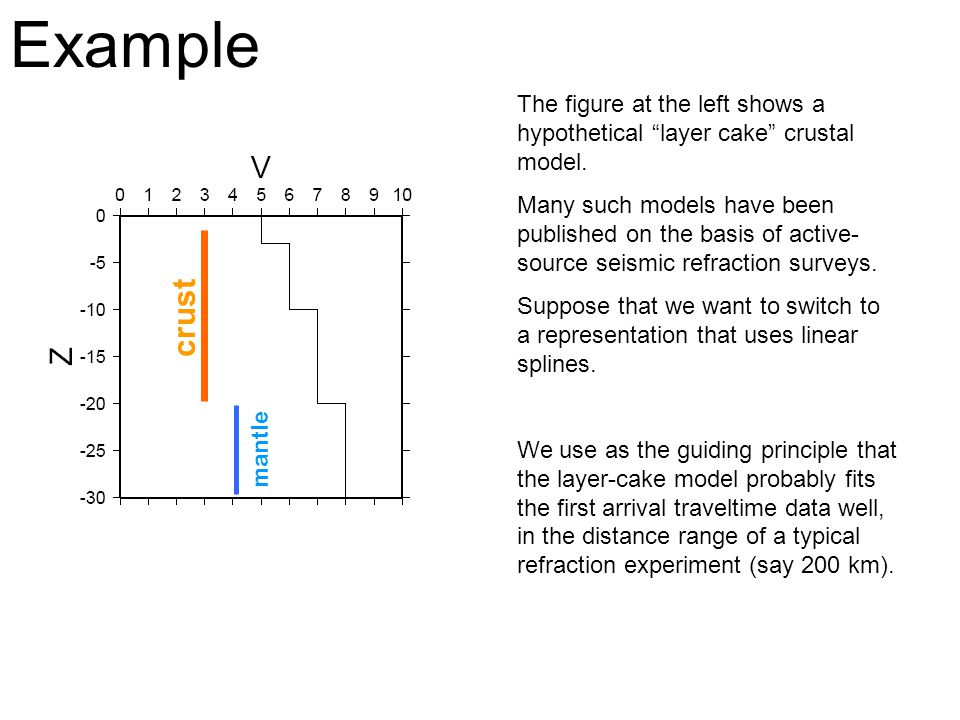 Example The figure at the left shows a hypothetical layer cake crustal model.