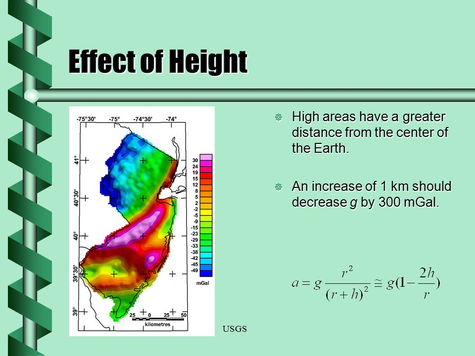 Effect of Height High areas have a greater distance from the center of the Earth. An increase of 1 km should decrease g by 300 mGal.