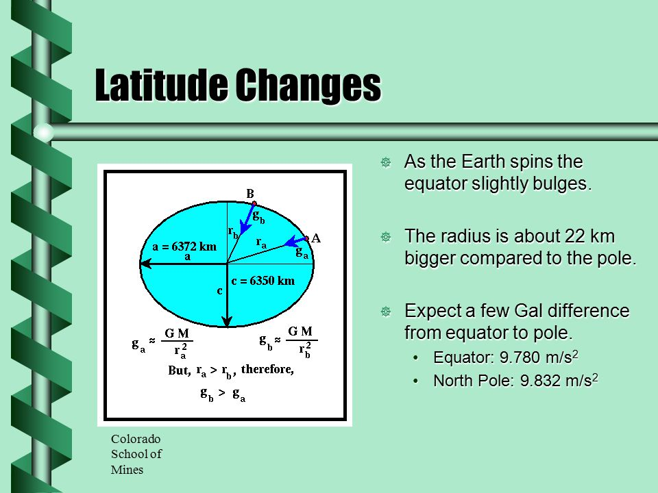 Latitude Changes As the Earth spins the equator slightly bulges.