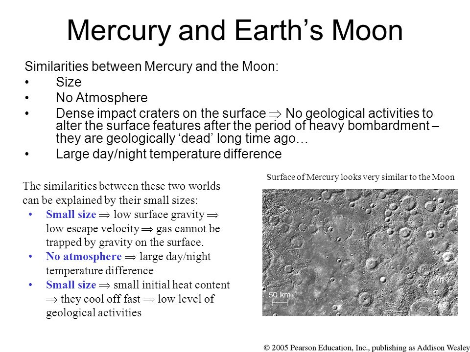 Mercury and Earth's Moon