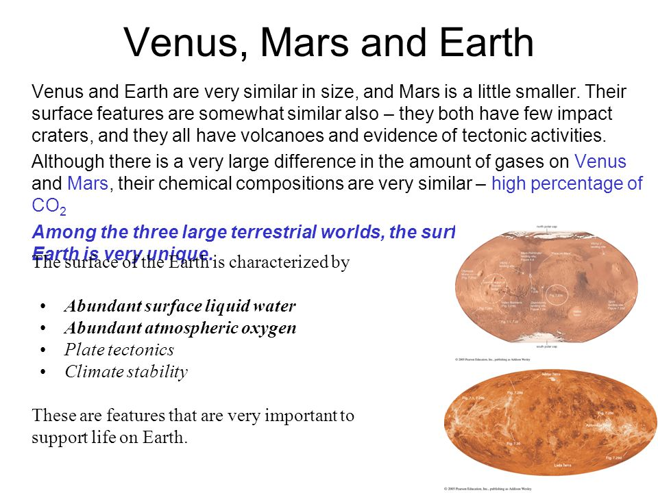 Venus, Mars and Earth