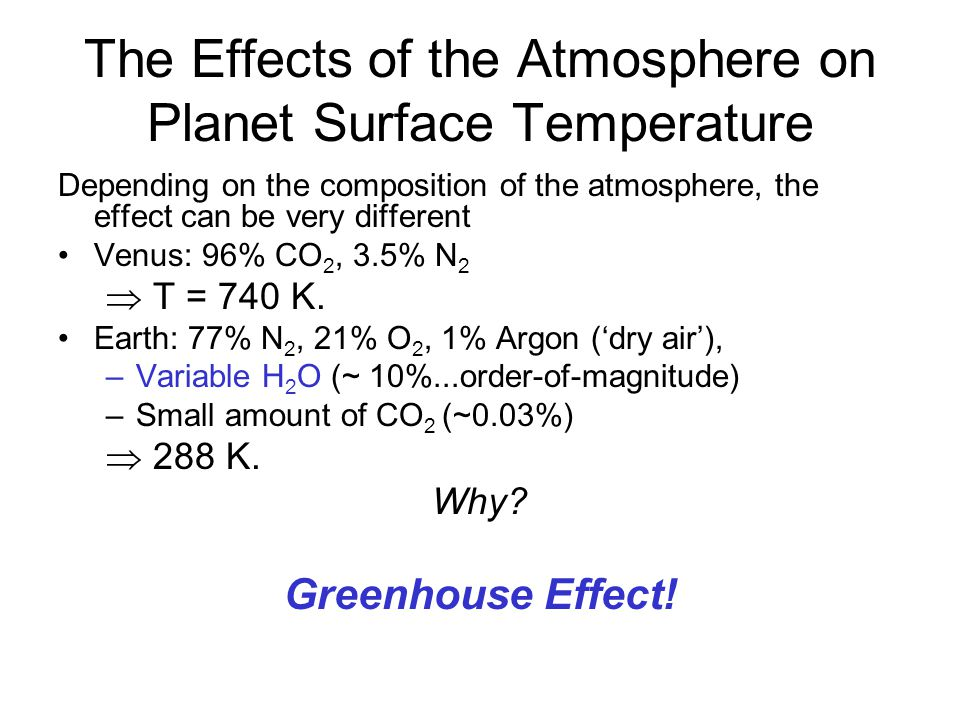 The Effects of the Atmosphere on Planet Surface Temperature