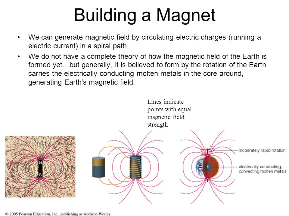 Building a Magnet We can generate magnetic field by circulating electric charges (running a electric current) in a spiral path.