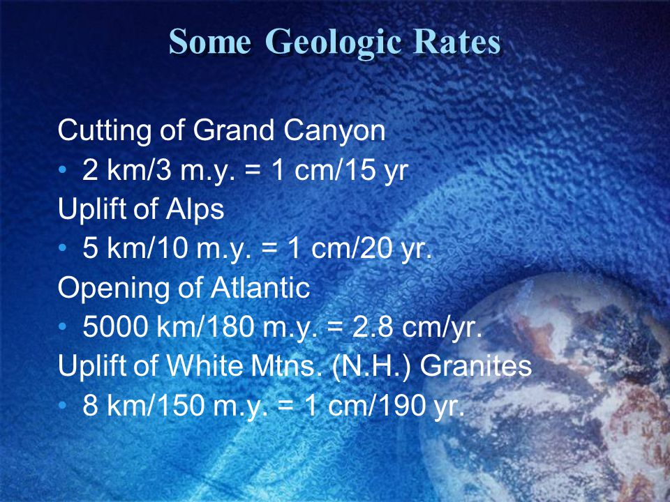 Some Geologic Rates Cutting of Grand Canyon 2 km/3 m.y. = 1 cm/15 yr