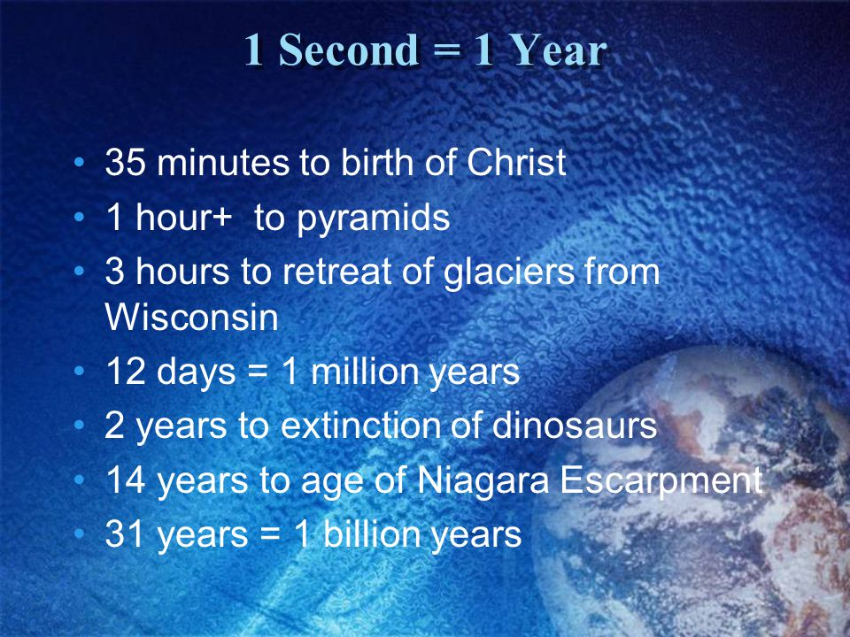 1 Second = 1 Year 35 minutes to birth of Christ 1 hour+ to pyramids