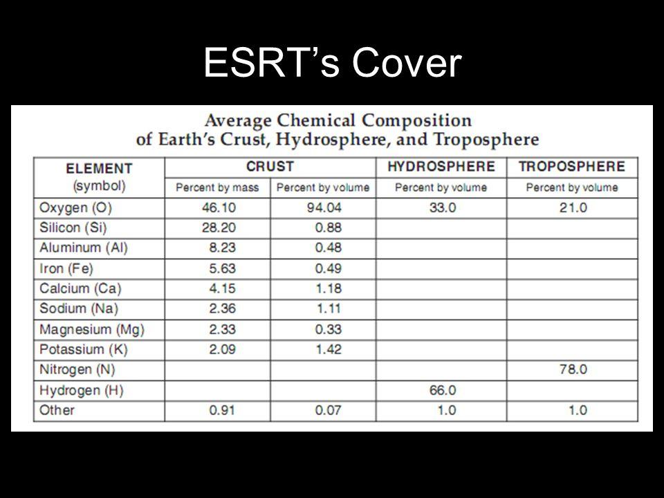 ESRT's Cover