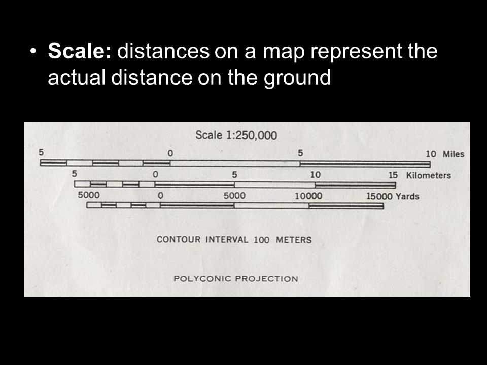 Scale: distances on a map represent the actual distance on the ground