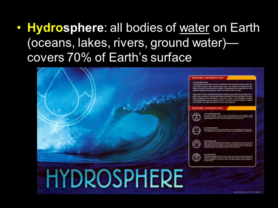 Hydrosphere: all bodies of water on Earth (oceans, lakes, rivers, ground water)—covers 70% of Earth's surface