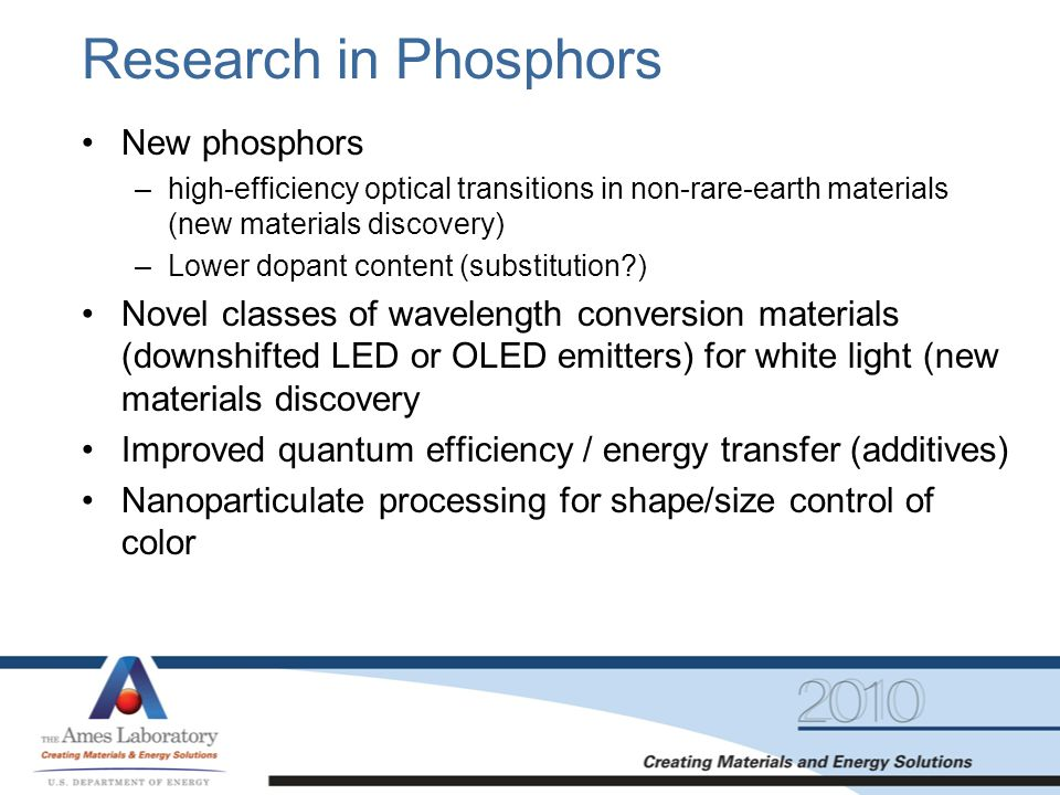 Research in Phosphors New phosphors