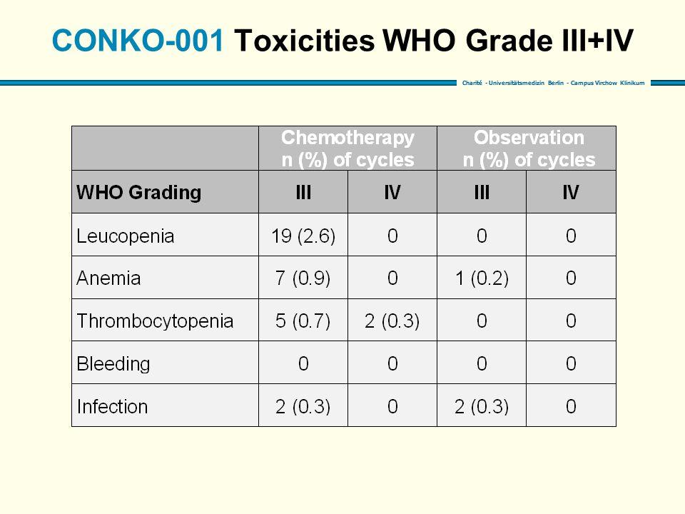 CONKO-001 Toxicities WHO Grade III+IV