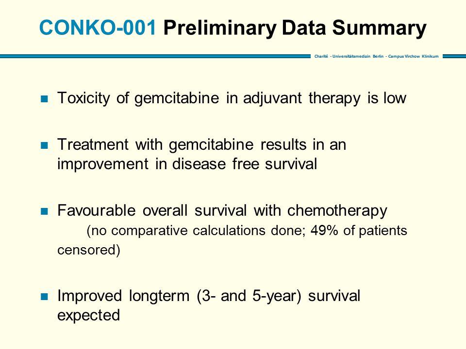 CONKO-001 Preliminary Data Summary
