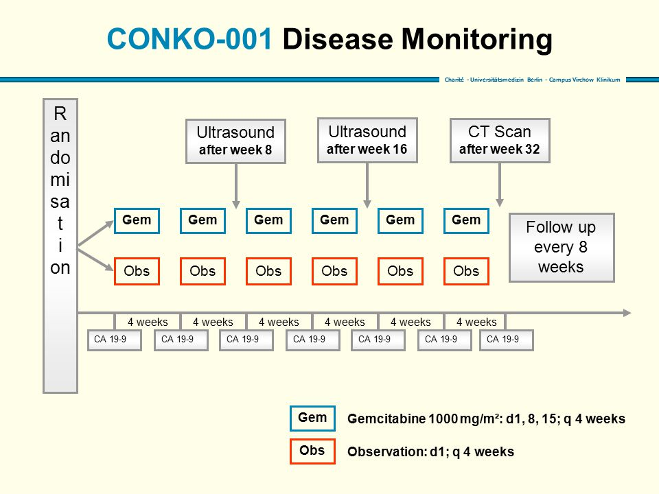 CONKO-001 Disease Monitoring
