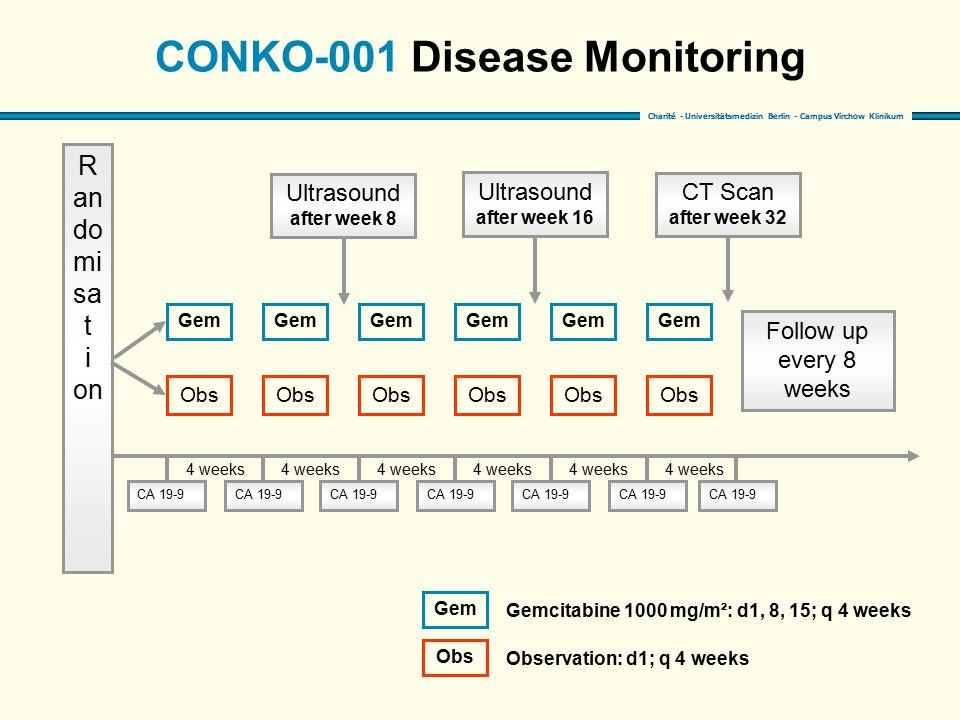 CONKO-001 Disease Monitoring