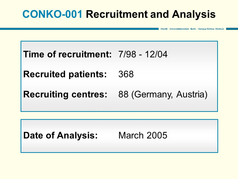 CONKO-001 Recruitment and Analysis