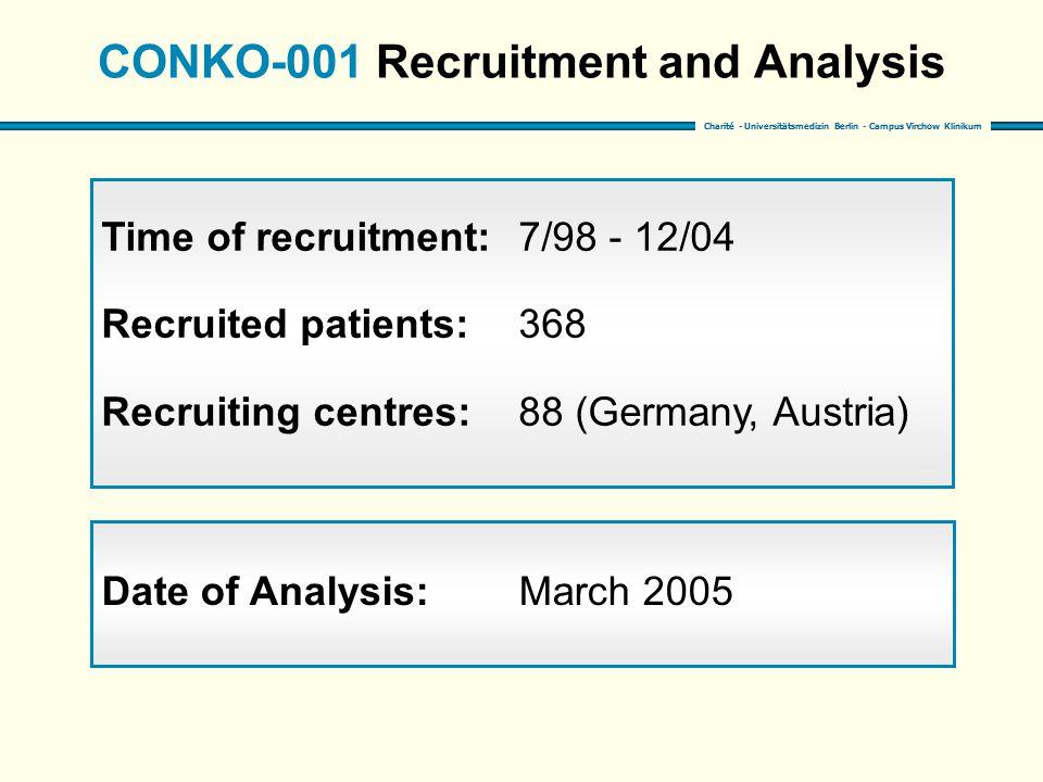 CONKO-001 Recruitment and Analysis