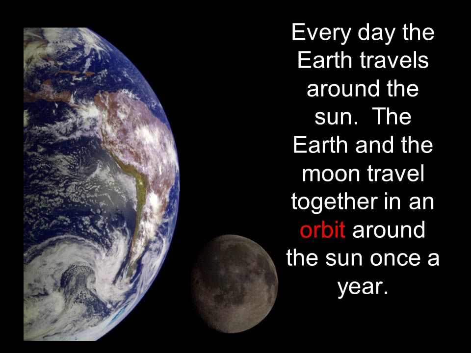 Every day the Earth travels around the sun
