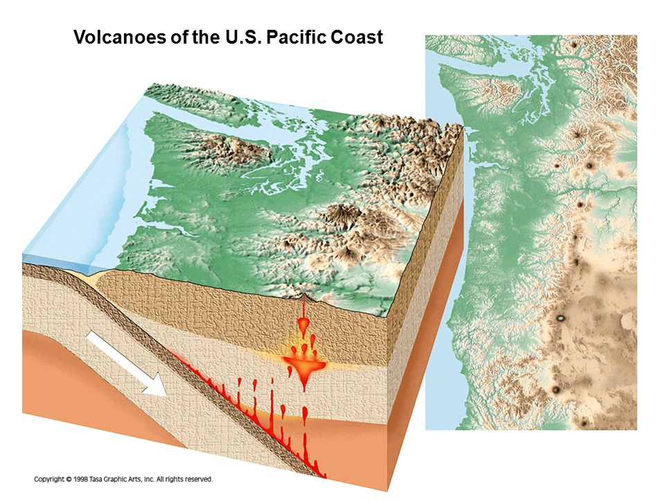 Volcanoes of the U.S. Pacific Coast