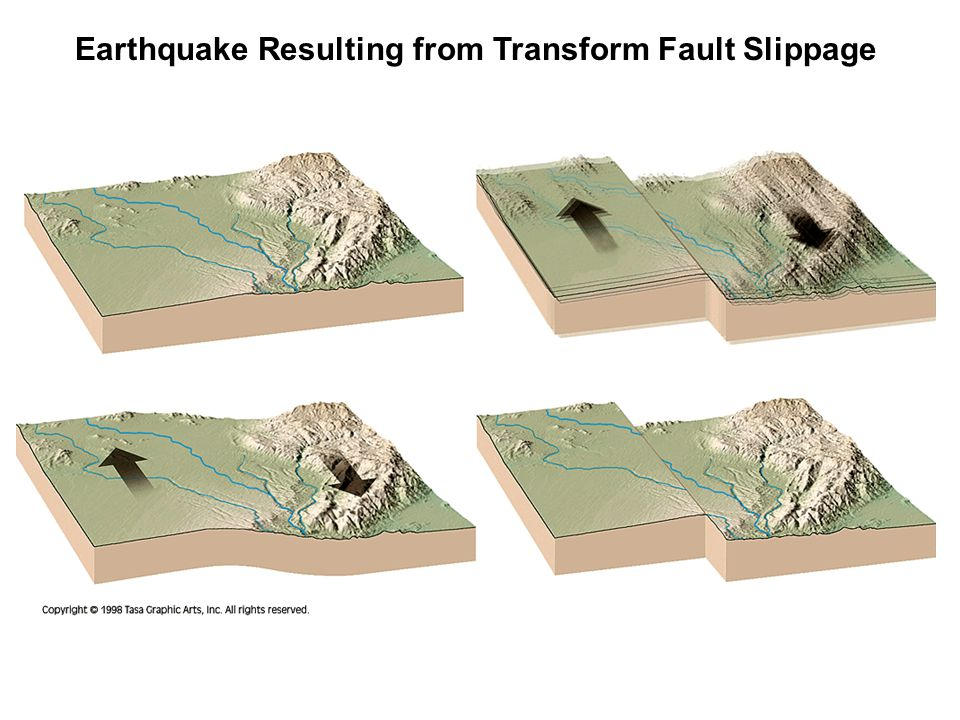 Earthquake Resulting from Transform Fault Slippage