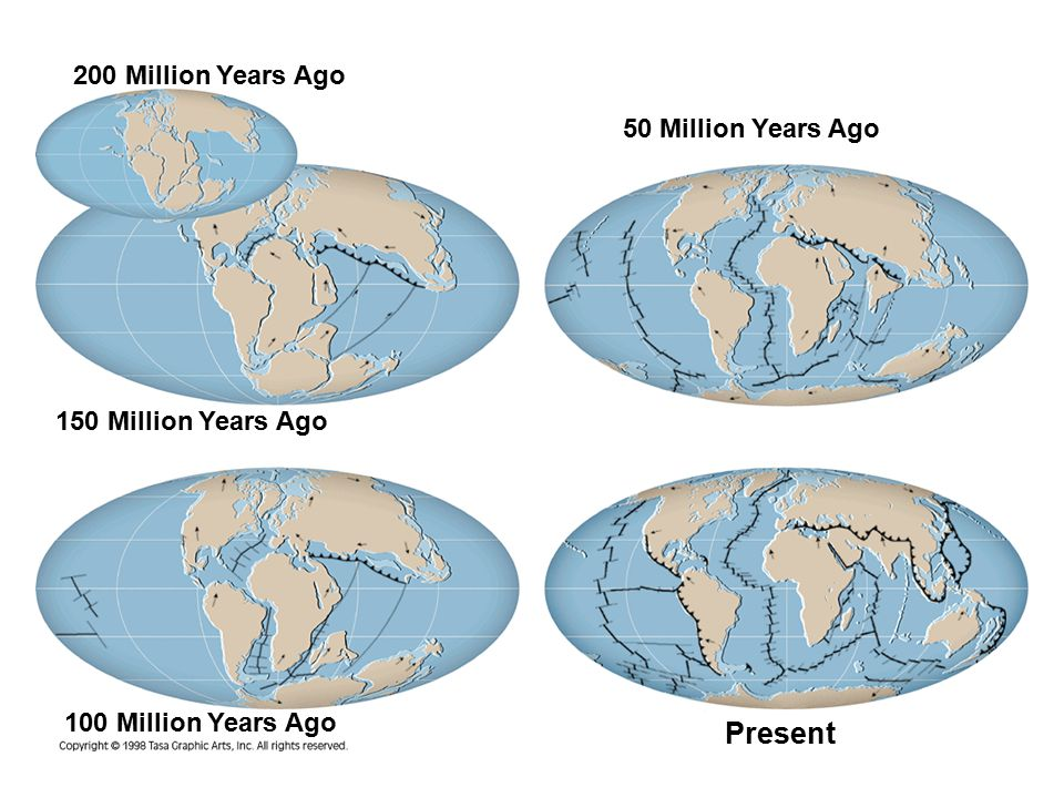 50 to 200 million years ago dating system