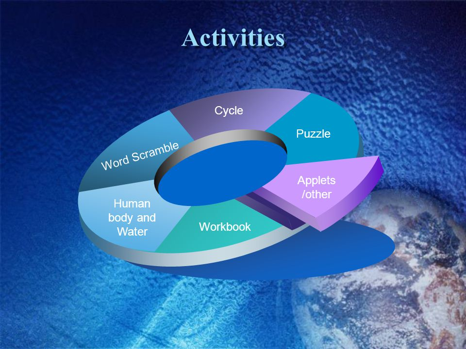 Activities Cycle Puzzle Word Scramble Applets/other