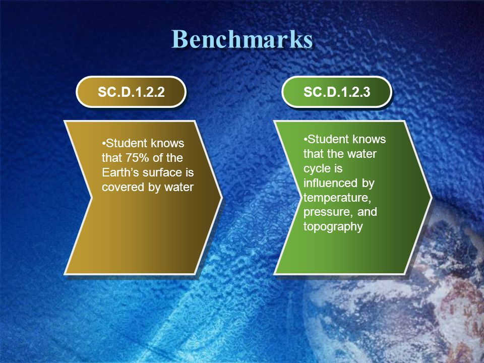 Benchmarks SC.D.1.2.2. Student knows that 75% of the Earth's surface is covered by water. SC.D.1.2.3.